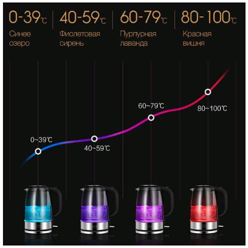 Чайник Xiaomi Topcreatin 1.7L
